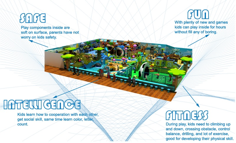 ocean theme indoor play structures