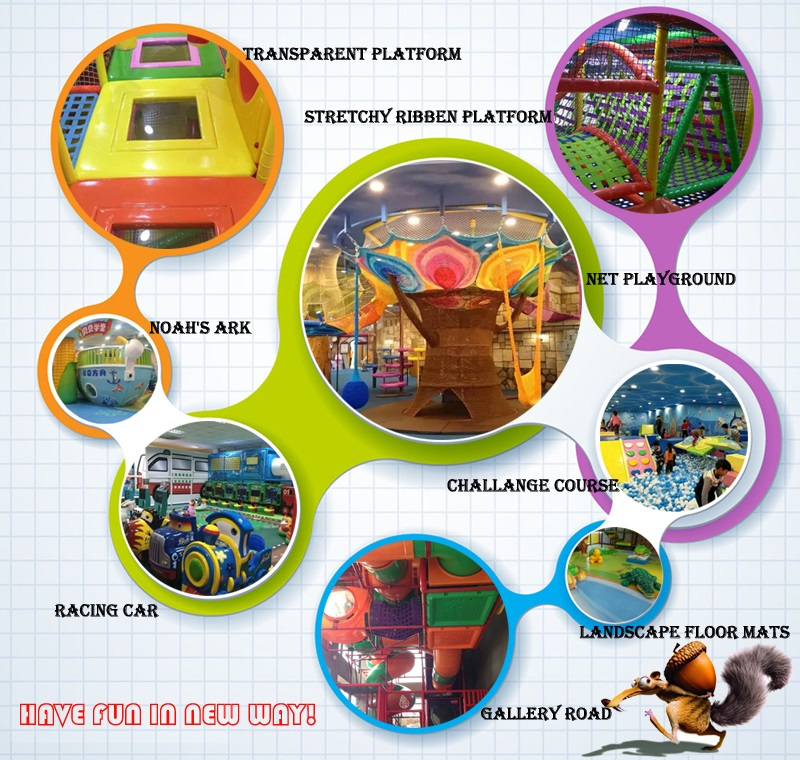components of indoor play structures