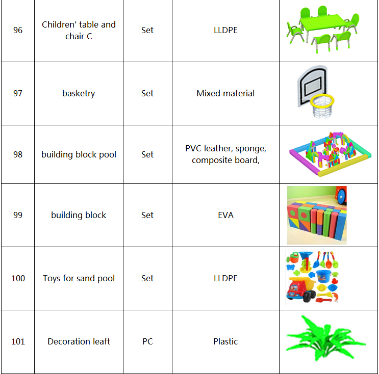 Components of Indoor Playgrounds 16
