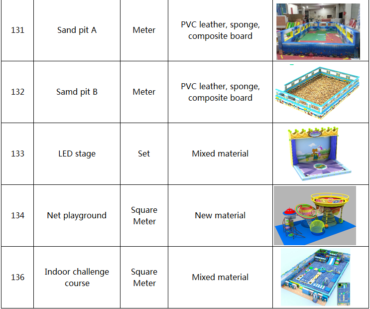 Components of Indoor Playgrounds